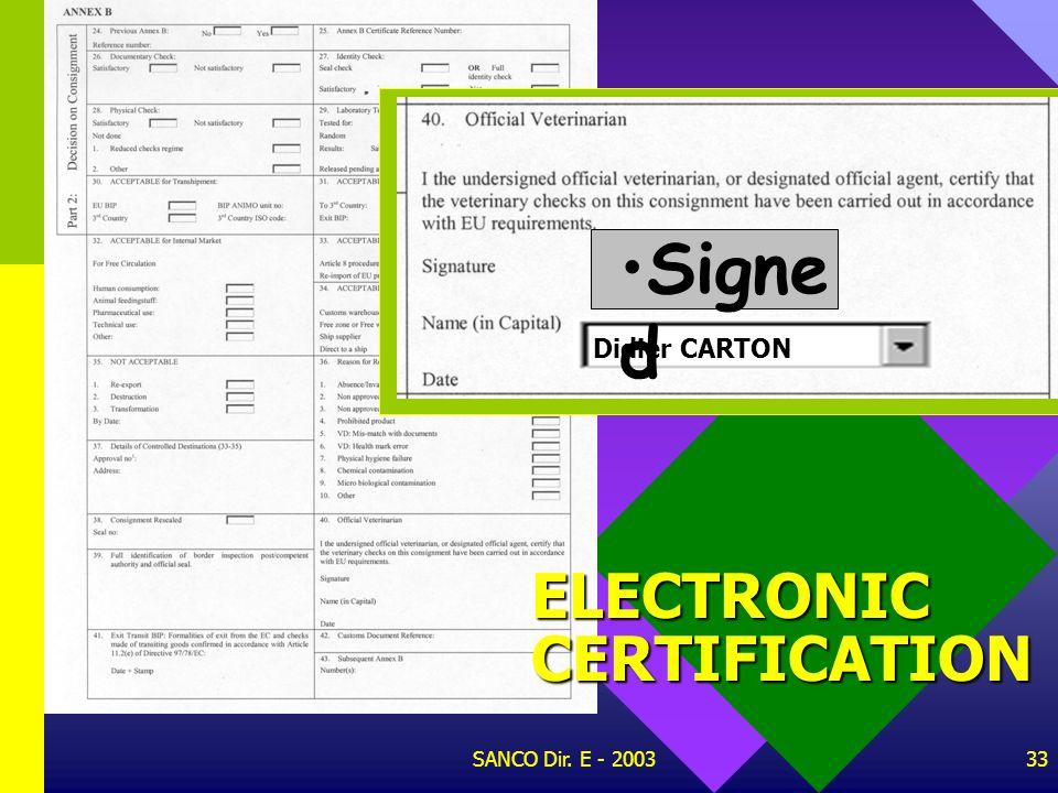 SANCO Dir. E - 200332 ELECTRONIC CERTIFICATION Port of Rotterdam