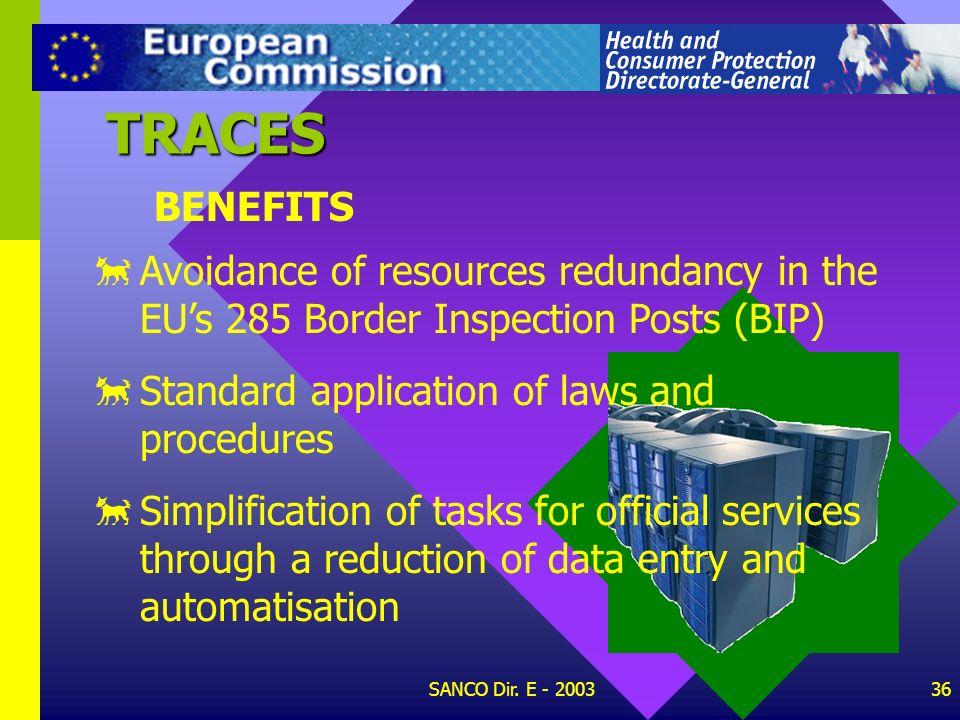 SANCO Dir. E - 200335 IMPORT TRANSIT DELIVERY Sampling Validation Transit Official Services TRACES Destination Official Services Sampling