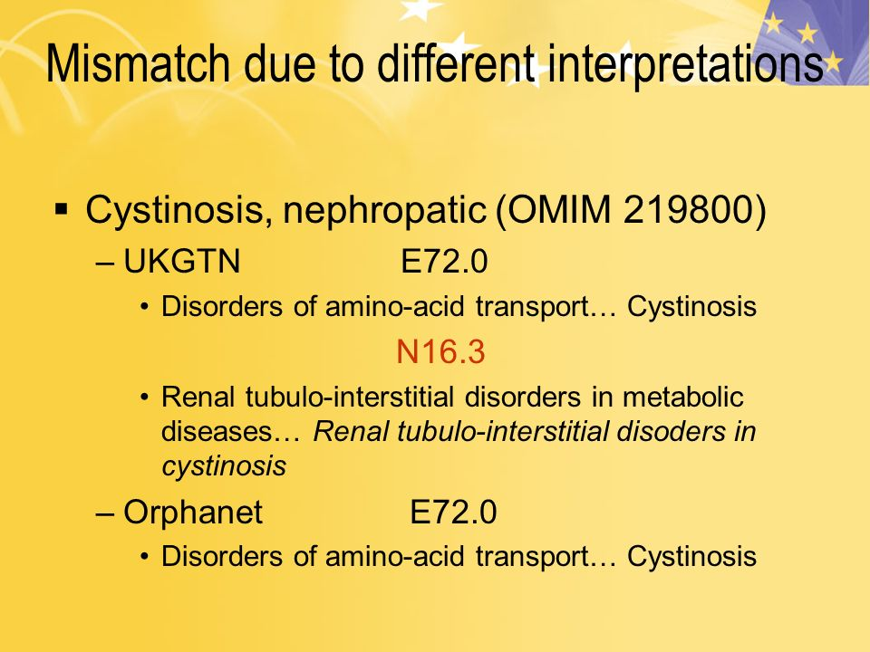 Mismatch due to different interpretations Cystinosis, nephropatic (OMIM ) –UKGTNE72.0 Disorders of amino-acid transport… Cystinosis N16.3 Renal tubulo-interstitial disorders in metabolic diseases… Renal tubulo-interstitial disoders in cystinosis –Orphanet E72.0 Disorders of amino-acid transport… Cystinosis