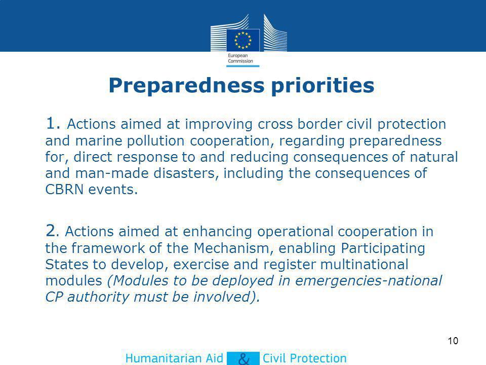 Preparedness priorities 1.