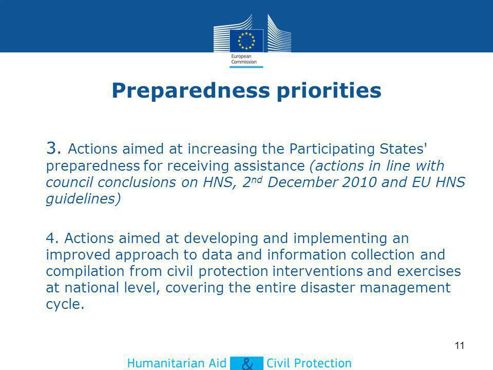 Preparedness priorities 3.