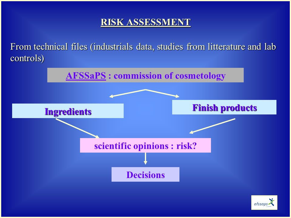 From technical files (industrials data, studies from litterature and lab controls) AFSSaPS : commission of cosmetology Ingredients Finish products scientific opinions : risk.