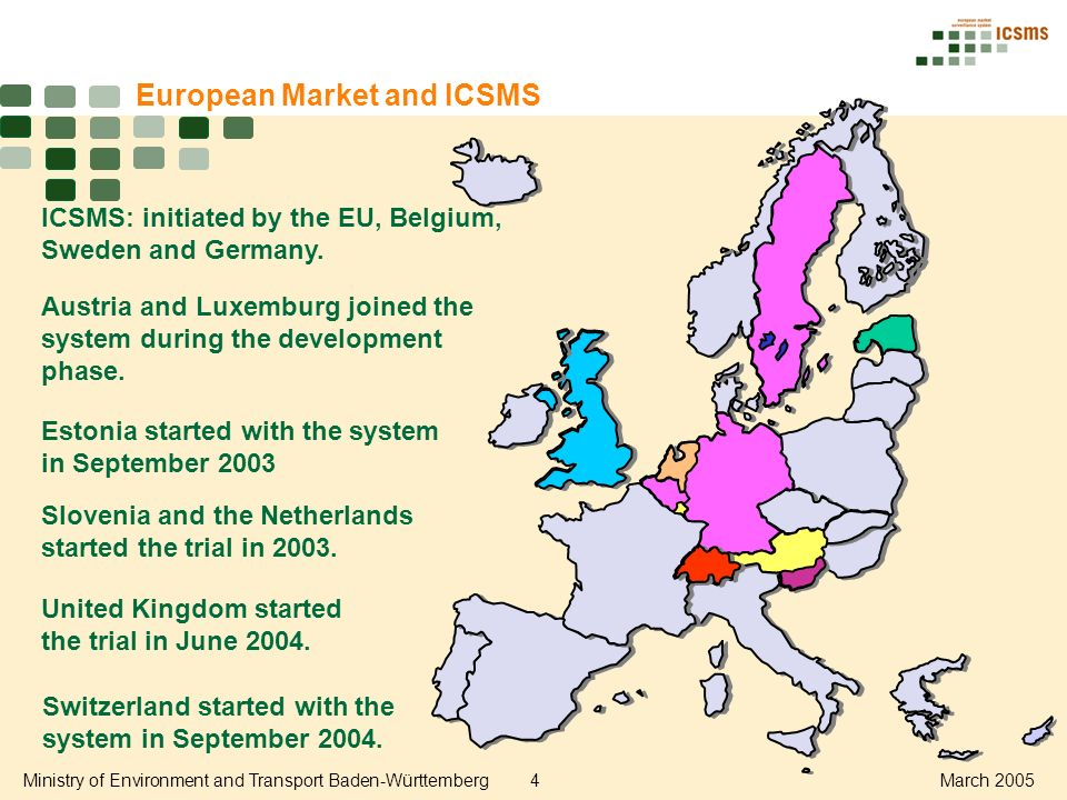 Ministry of Environment and Transport Baden-Württemberg4March 2005 European Market and ICSMS ICSMS: initiated by the EU, Belgium, Sweden and Germany.