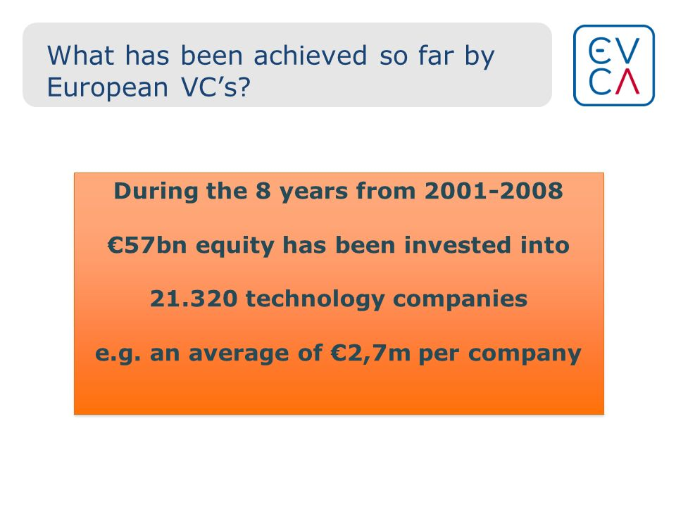 What has been achieved so far by European VCs.