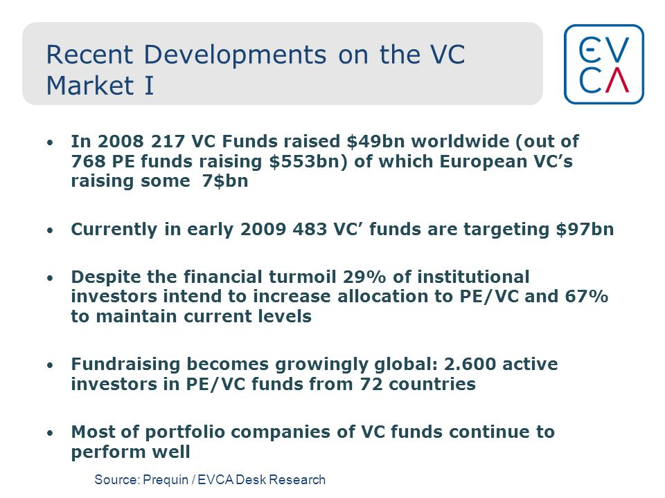 Recent Developments on the VC Market I In VC Funds raised $49bn worldwide (out of 768 PE funds raising $553bn) of which European VCs raising some 7$bn Currently in early VC funds are targeting $97bn Despite the financial turmoil 29% of institutional investors intend to increase allocation to PE/VC and 67% to maintain current levels Fundraising becomes growingly global: active investors in PE/VC funds from 72 countries Most of portfolio companies of VC funds continue to perform well Source: Prequin / EVCA Desk Research