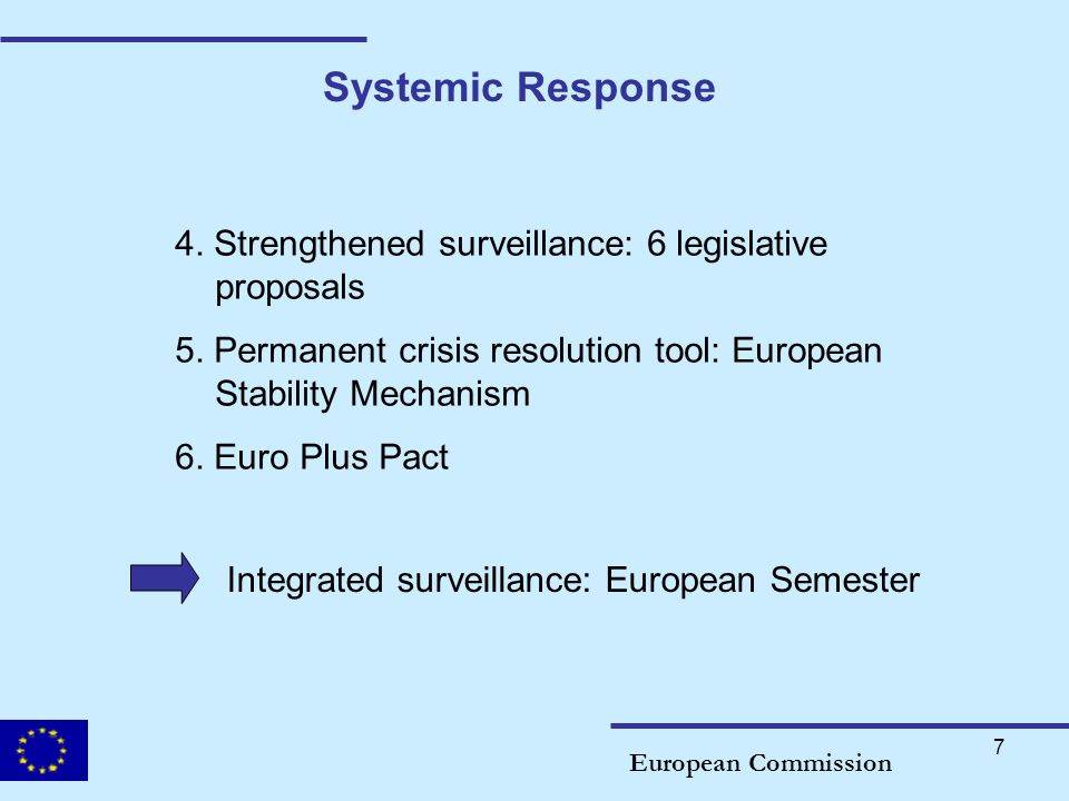 7 Systemic Response European Commission 4. Strengthened surveillance: 6 legislative proposals 5. Permanent crisis resolution tool: European Stability