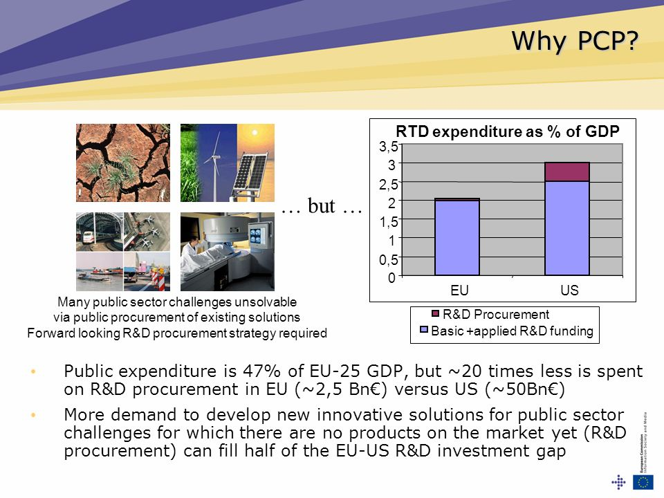 Why PCP? Public expenditure is 47% of EU-25 GDP, but ~20 times less is spent on R&D procurement in EU (~2,5 Bn) versus US (~50Bn) More demand to devel