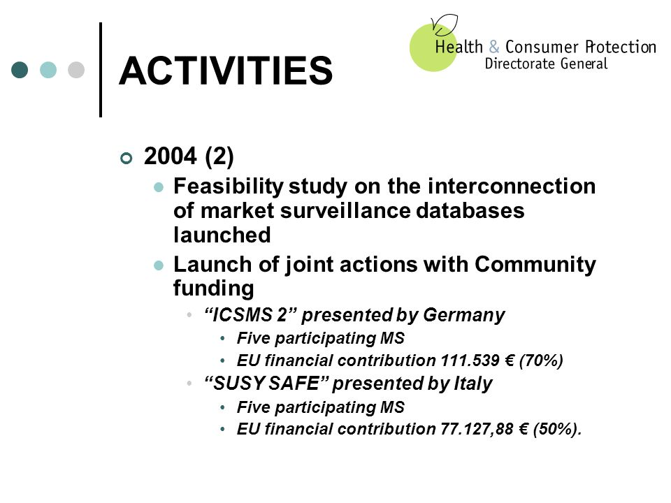 ACTIVITIES 2004 (2) Feasibility study on the interconnection of market surveillance databases launched Launch of joint actions with Community funding ICSMS 2 presented by Germany Five participating MS EU financial contribution 111.539 (70%) SUSY SAFE presented by Italy Five participating MS EU financial contribution 77.127,88 (50%).