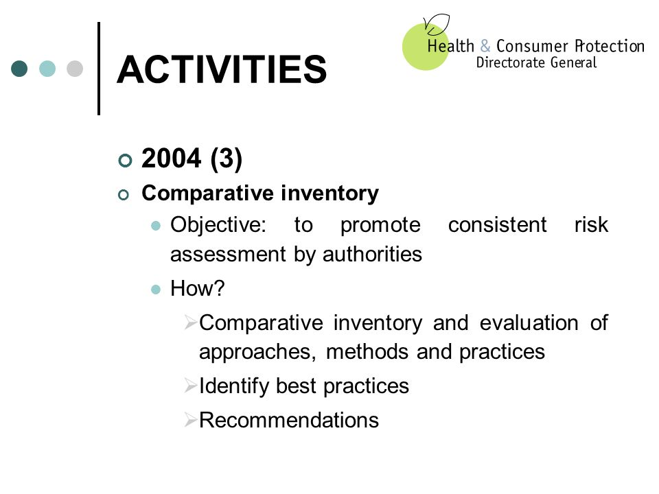 ACTIVITIES 2004 (3) Comparative inventory Objective: to promote consistent risk assessment by authorities How.