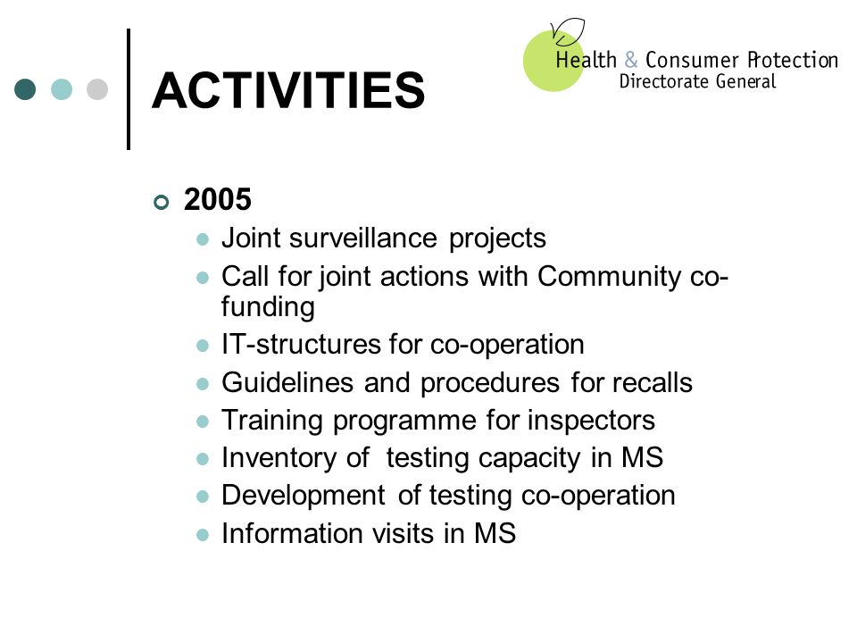 ACTIVITIES 2005 Joint surveillance projects Call for joint actions with Community co- funding IT-structures for co-operation Guidelines and procedures for recalls Training programme for inspectors Inventory of testing capacity in MS Development of testing co-operation Information visits in MS