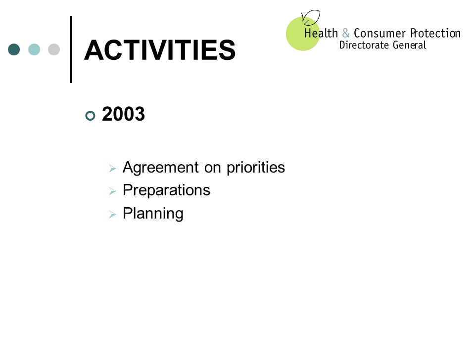 ACTIVITIES 2003 Agreement on priorities Preparations Planning