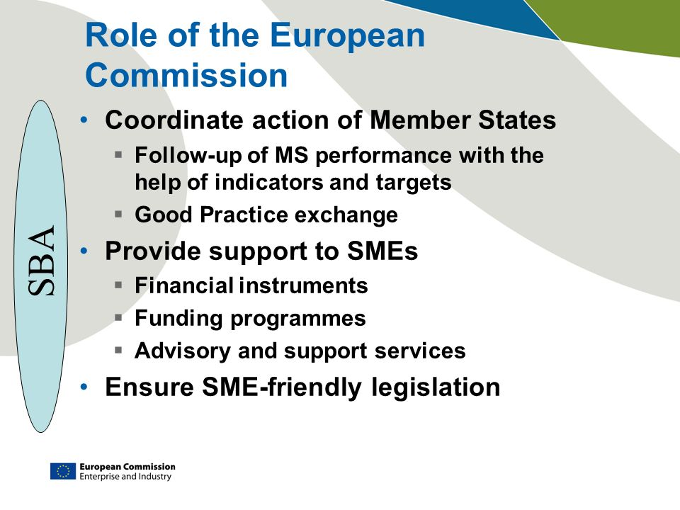 Role of the European Commission Coordinate action of Member States Follow-up of MS performance with the help of indicators and targets Good Practice exchange Provide support to SMEs Financial instruments Funding programmes Advisory and support services Ensure SME-friendly legislation SBA
