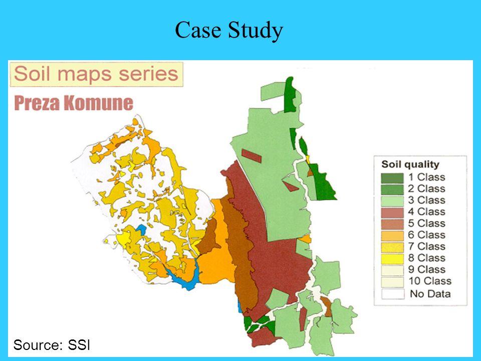 Source: SSI Case Study