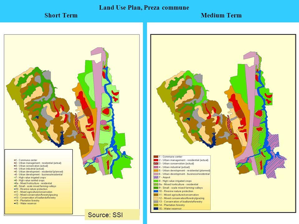 Land Use Plan, Preza commune Short Term Medium Term Source: SSI