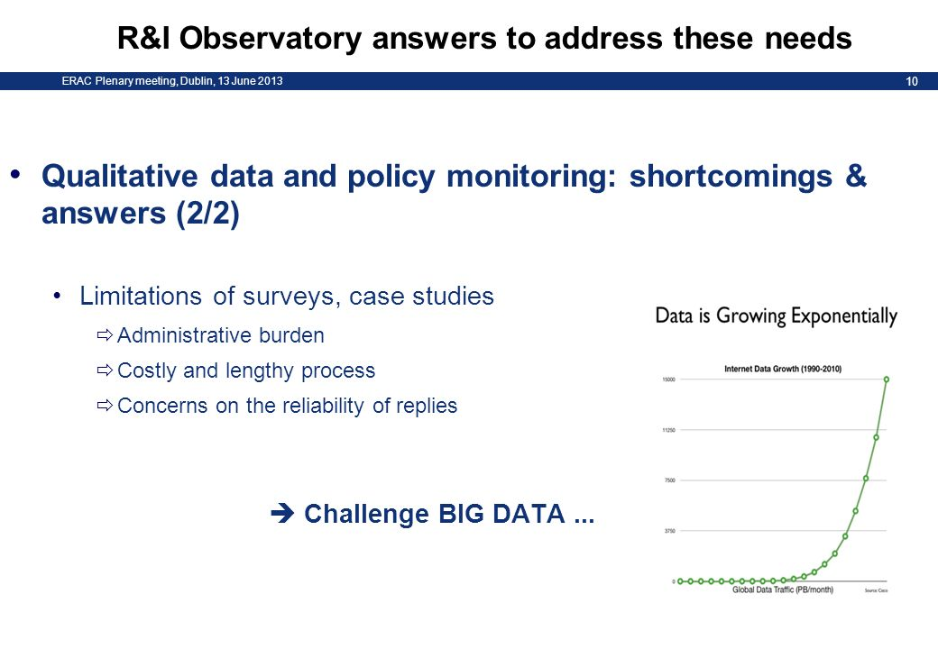 ERAC Plenary meeting, Dublin, 13 June 2013 10 R&I Observatory answers to address these needs Qualitative data and policy monitoring: shortcomings & answers (2/2) Limitations of surveys, case studies Administrative burden Costly and lengthy process Concerns on the reliability of replies Challenge BIG DATA...