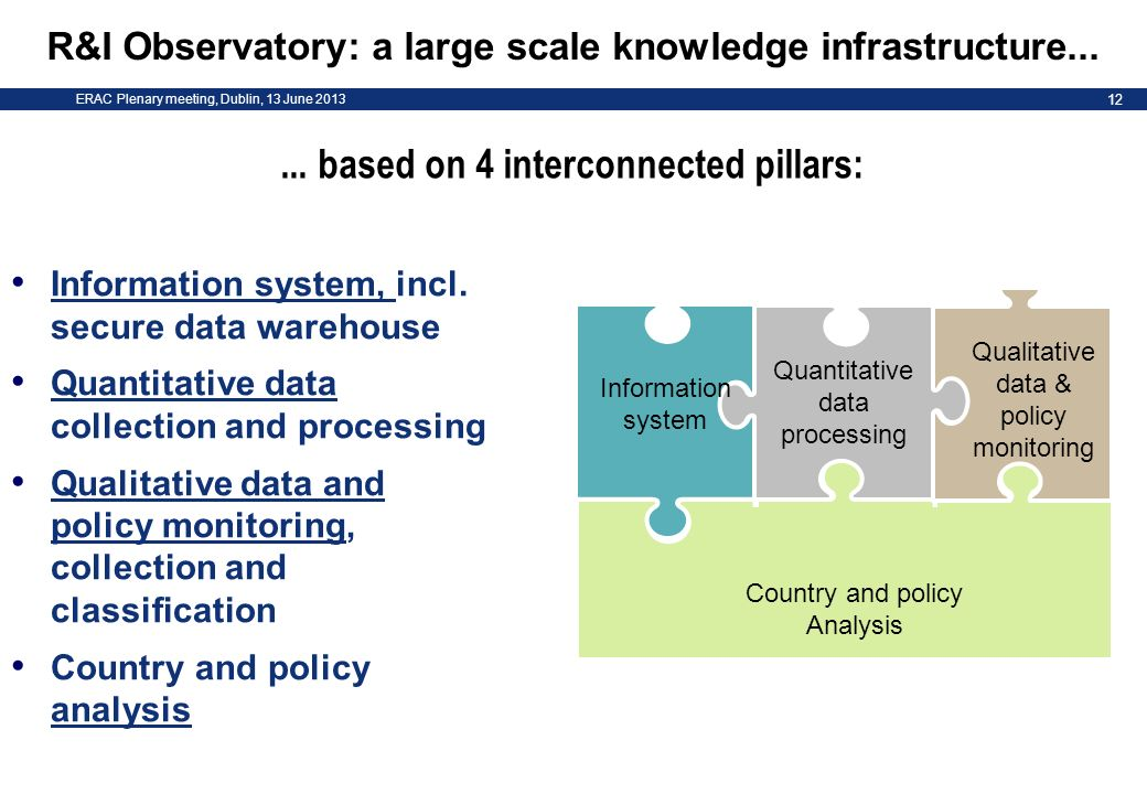 ERAC Plenary meeting, Dublin, 13 June R&I Observatory: a large scale knowledge infrastructure...