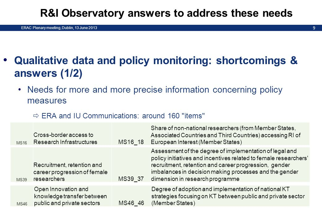 ERAC Plenary meeting, Dublin, 13 June R&I Observatory answers to address these needs Qualitative data and policy monitoring: shortcomings & answers (1/2) Needs for more and more precise information concerning policy measures ERA and IU Communications: around 160 items MS16 Cross-border access to Research InfrastructuresMS16_18 Share of non-national researchers (from Member States, Associated Countries and Third Countries) accessing RI of European Interest (Member States) MS39 Recruitment, retention and career progression of female researchersMS39_37 Assessment of the degree of implementation of legal and policy initiatives and incentives related to female researchers recruitment, retention and career progression, gender imbalances in decision making processes and the gender dimension in research programme MS46 Open Innovation and knowledge transfer between public and private sectorsMS46_46 Degree of adoption and implementation of national KT strategies focusing on KT between public and private sector (Member States)
