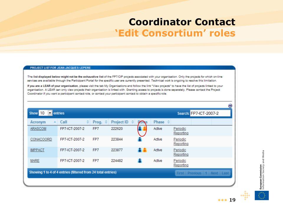 19 Coordinator Contact Edit Consortium roles