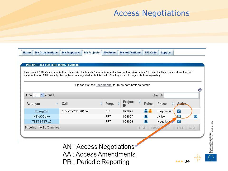 34 Access Negotiations AN : Access Negotiations AA : Access Amendments PR : Periodic Reporting