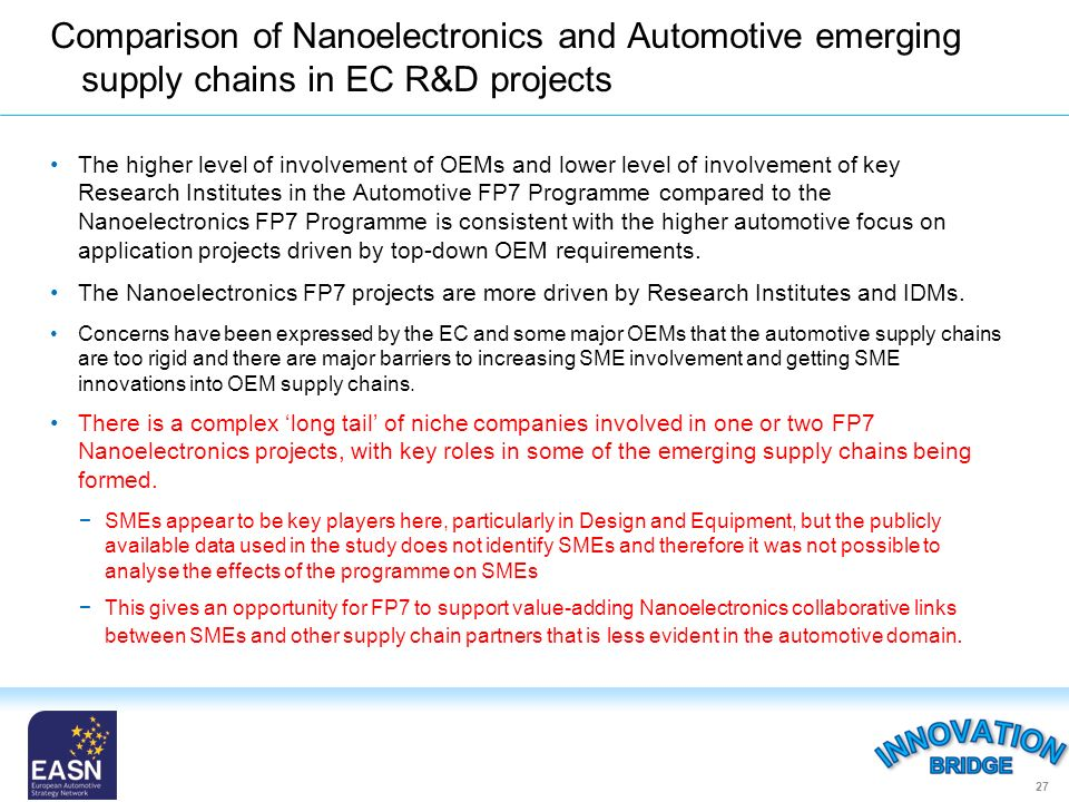 Comparison of Nanoelectronics and Automotive emerging supply chains in EC R&D projects The higher level of involvement of OEMs and lower level of involvement of key Research Institutes in the Automotive FP7 Programme compared to the Nanoelectronics FP7 Programme is consistent with the higher automotive focus on application projects driven by top-down OEM requirements.