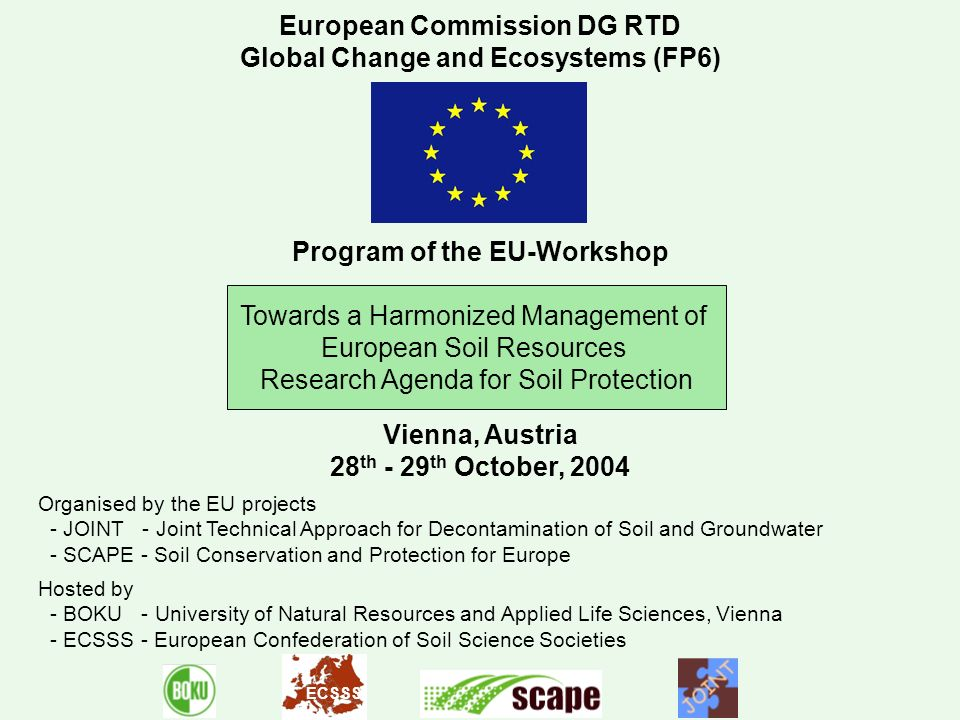 European Commission DG RTD Global Change and Ecosystems (FP6) Program of the EU-Workshop Towards a Harmonized Management of European Soil Resources Re