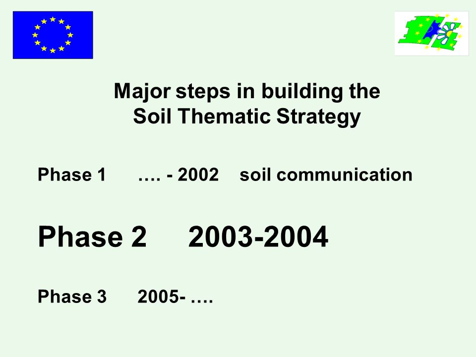 Phase 1 …. - 2002 soil communication Phase 2 2003-2004 Phase 3 2005- …. Major steps in building the Soil Thematic Strategy
