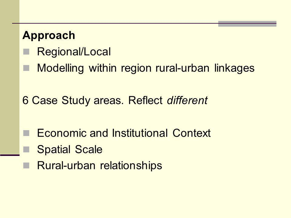 Approach Regional/Local Modelling within region rural-urban linkages 6 Case Study areas.