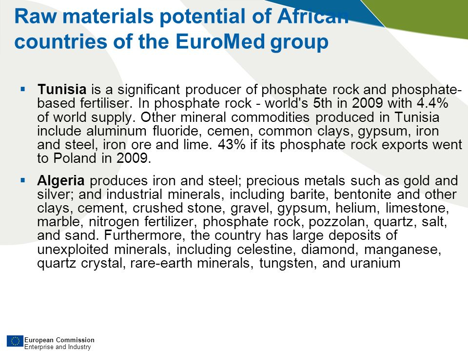 European Commission Enterprise and Industry Raw materials potential of African countries of the EuroMed group Tunisia is a significant producer of phosphate rock and phosphate- based fertiliser.