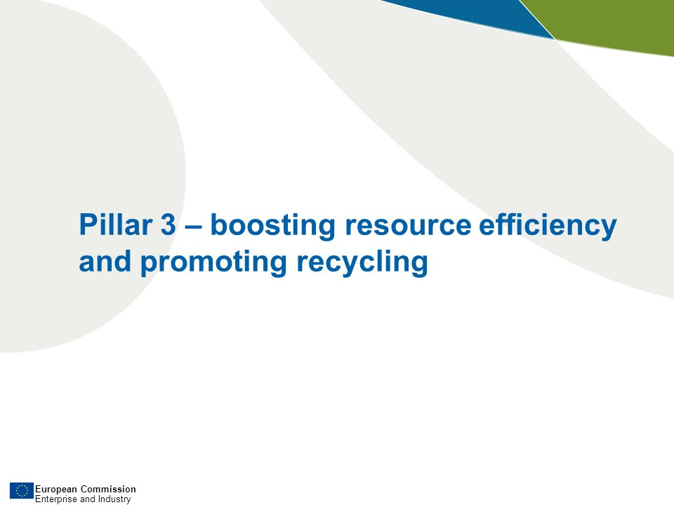European Commission Enterprise and Industry Pillar 3 – boosting resource efficiency and promoting recycling
