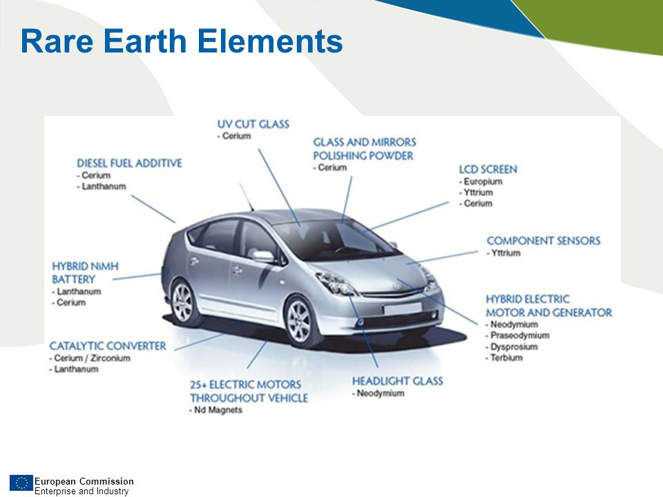 European Commission Enterprise and Industry Rare Earth Elements 9