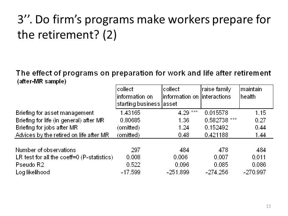 3. Do firms programs make workers prepare for the retirement (2) 13