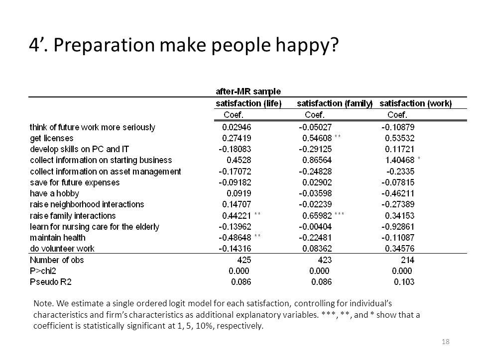 4. Preparation make people happy. 18 Note.