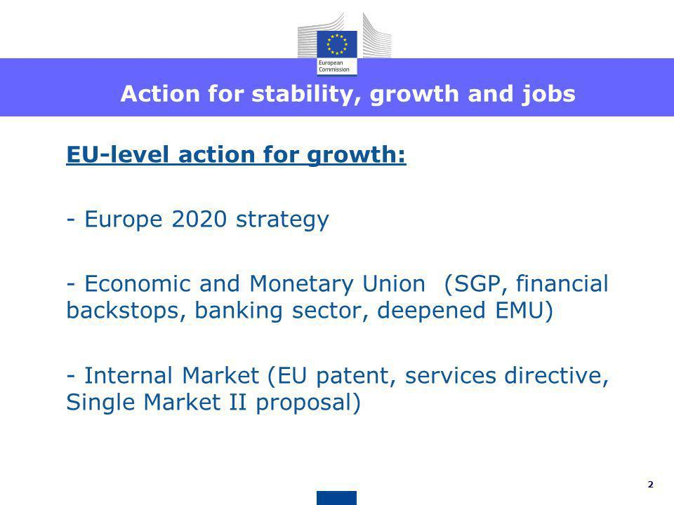1 30 May package - « Chapeau » Communication on Action for Stability, Growth and Jobs - 27 Country Specific Recommendations + 1 for Euro-area - 27 ana