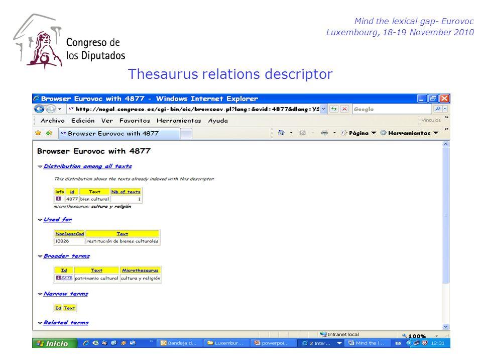 Mind the lexical gap- Eurovoc Luxembourg, 18-19 November 2010 Thesaurus relations descriptor