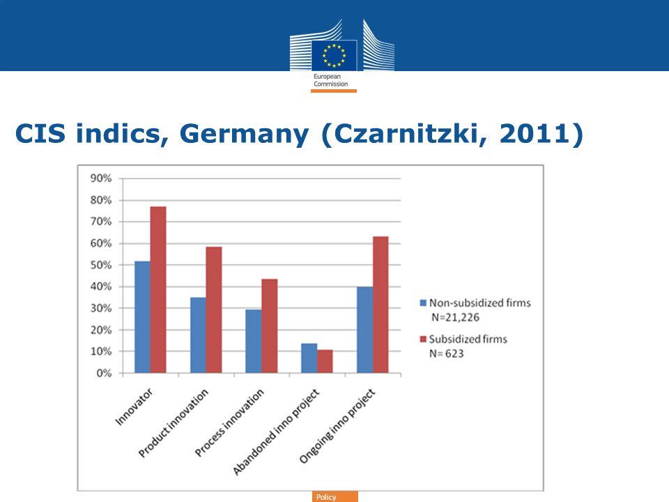 Regional Policy CIS indics, Germany (Czarnitzki, 2011)