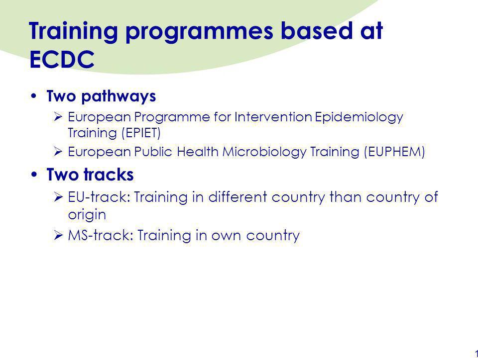 The EPIET programme Viviane Bremer, EPIET Chief Coordinator