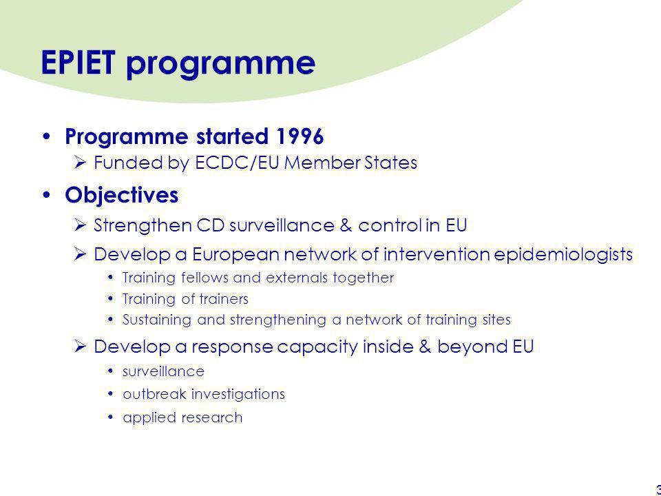 2 EPIET staff Scientific Coordinators 5.5 FTE Viviane Bremer, chief coordinator, ECDC (100%) Marion Muehlen, ECDC (100%) Alicia Barrasa, Madrid (100%)