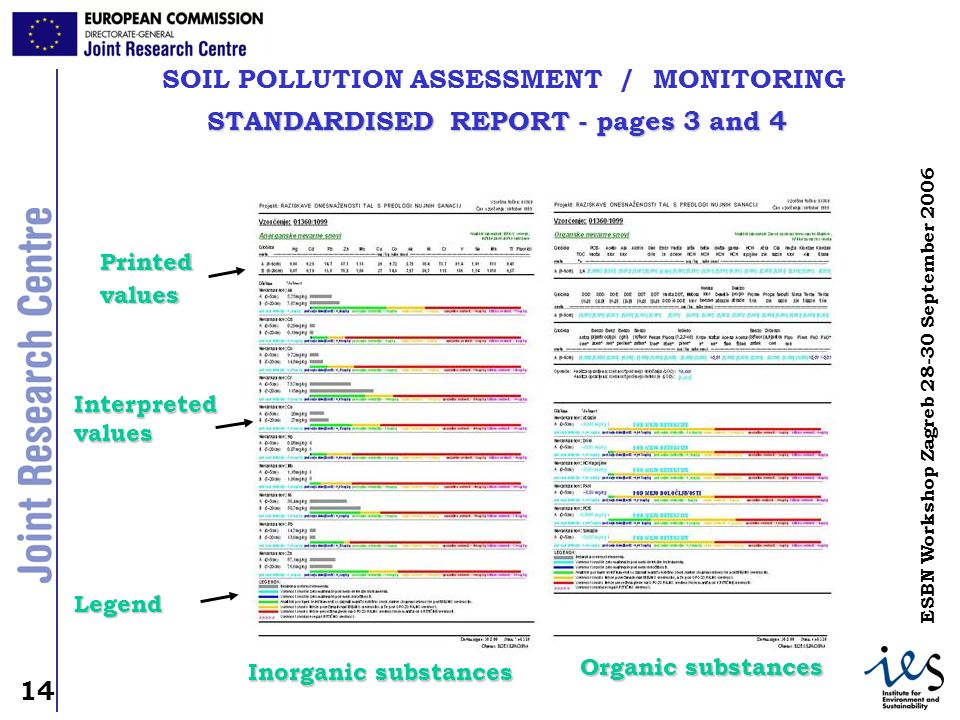 14 ESBN Workshop Zagreb September 2006 Inorganic substances Organic substances Interpreted values PrintedvaluesLegend SOIL POLLUTION ASSESSMENT / MONITORING STANDARDISED REPORT - pages 3 and 4
