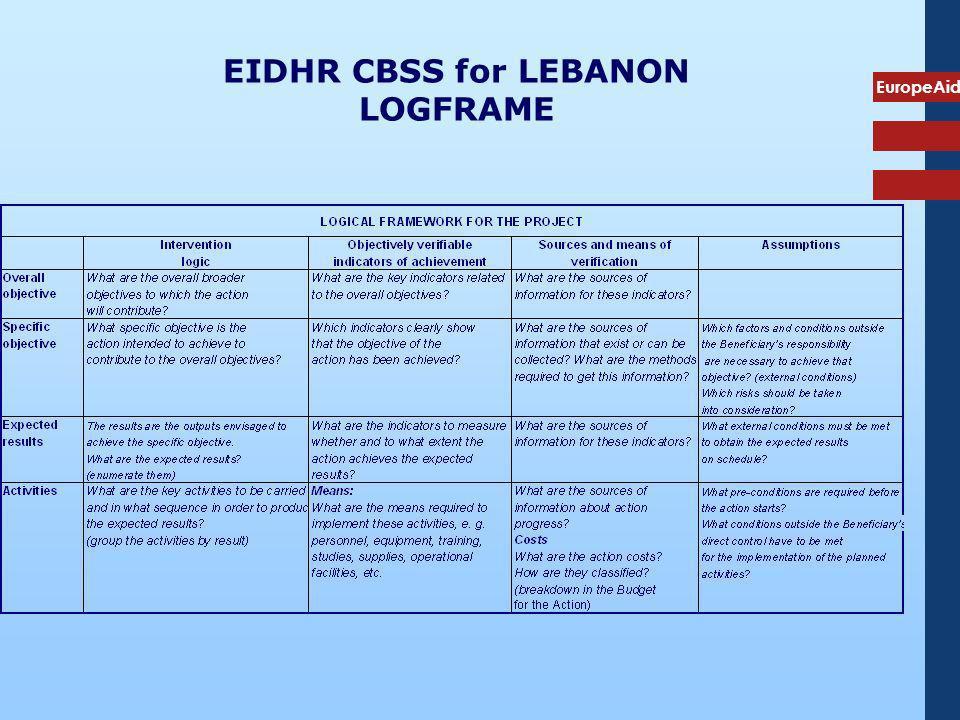 EuropeAid EIDHR CBSS for LEBANON LOGFRAME