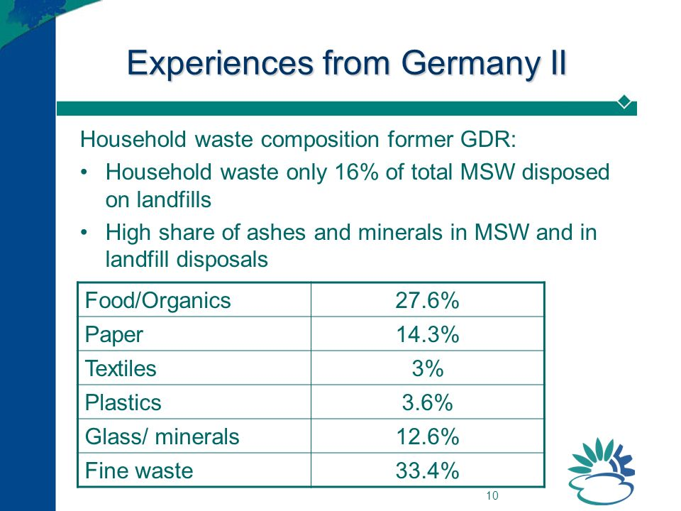 10 Experiences from Germany II Household waste composition former GDR: Household waste only 16% of total MSW disposed on landfills High share of ashes and minerals in MSW and in landfill disposals Food/Organics27.6% Paper14.3% Textiles3% Plastics3.6% Glass/ minerals12.6% Fine waste33.4%