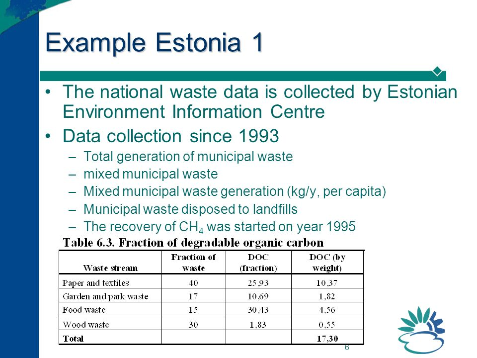 6 Example Estonia 1 The national waste data is collected by Estonian Environment Information Centre Data collection since 1993 –Total generation of municipal waste –mixed municipal waste –Mixed municipal waste generation (kg/y, per capita) –Municipal waste disposed to landfills –The recovery of CH 4 was started on year 1995