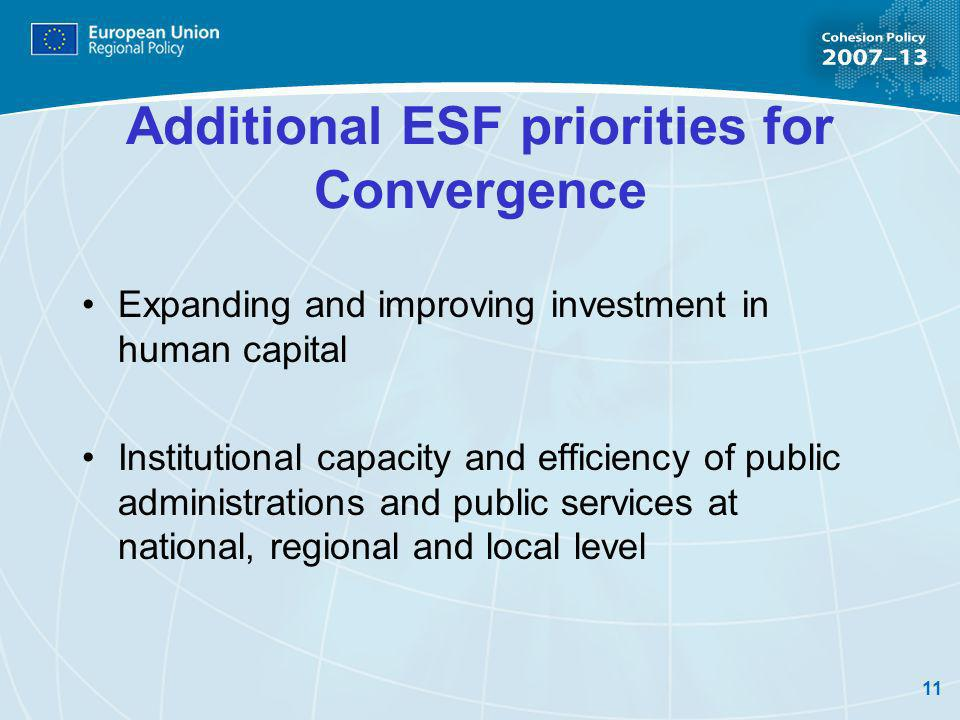 11 Additional ESF priorities for Convergence Expanding and improving investment in human capital Institutional capacity and efficiency of public administrations and public services at national, regional and local level
