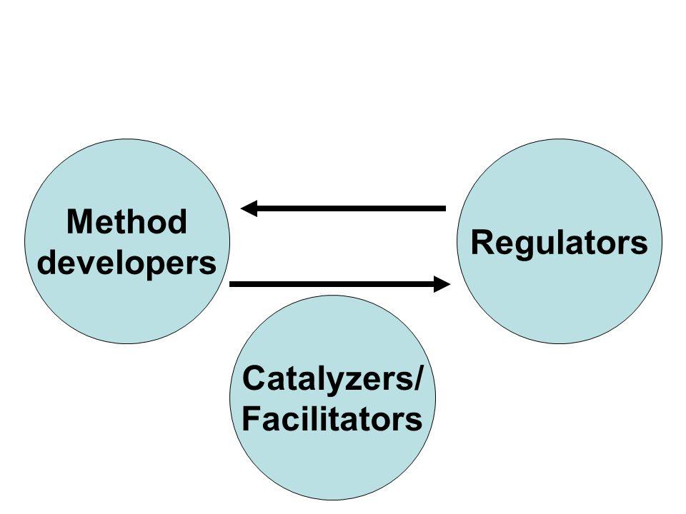 Method developers Regulators Catalyzers/ Facilitators