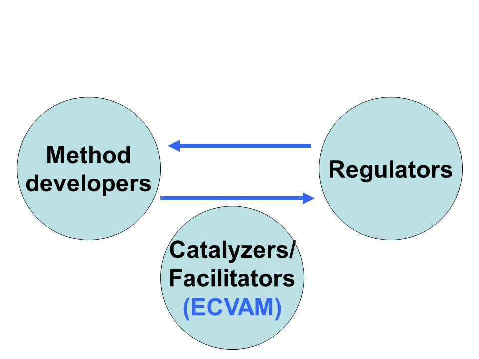 Method developers Regulators Catalyzers/ Facilitators (ECVAM)
