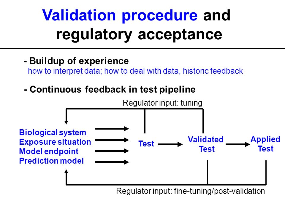 - Buildup of experience how to interpret data; how to deal with data, historic feedback Biological system Exposure situation Model endpoint Prediction