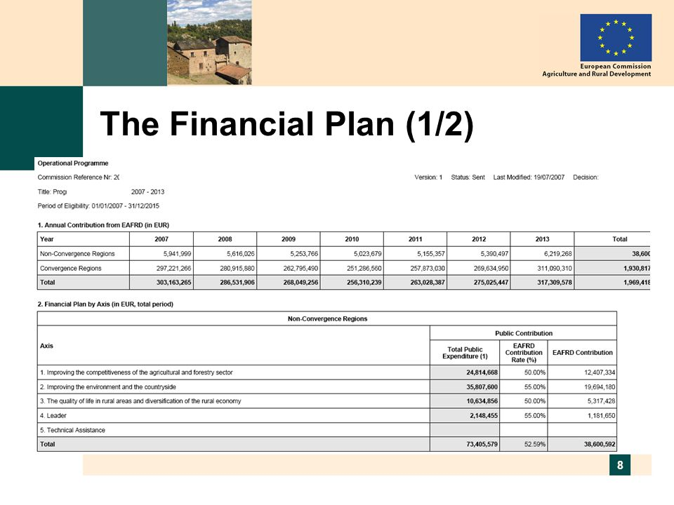 8 The Financial Plan (1/2) Insert tables