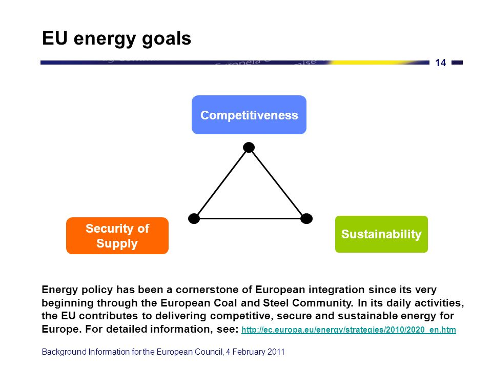 Background Information for the European Council, 4 February EU energy goals and priorities