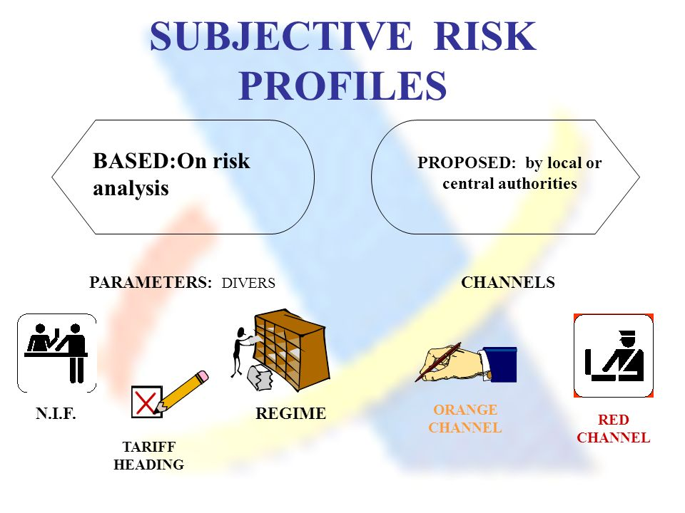 BASED:On risk analysis PROPOSED: by local or central authorities PARAMETERS: DIVERS N.I.F.REGIME CHANNELS RED CHANNEL ORANGE CHANNEL SUBJECTIVE RISK P