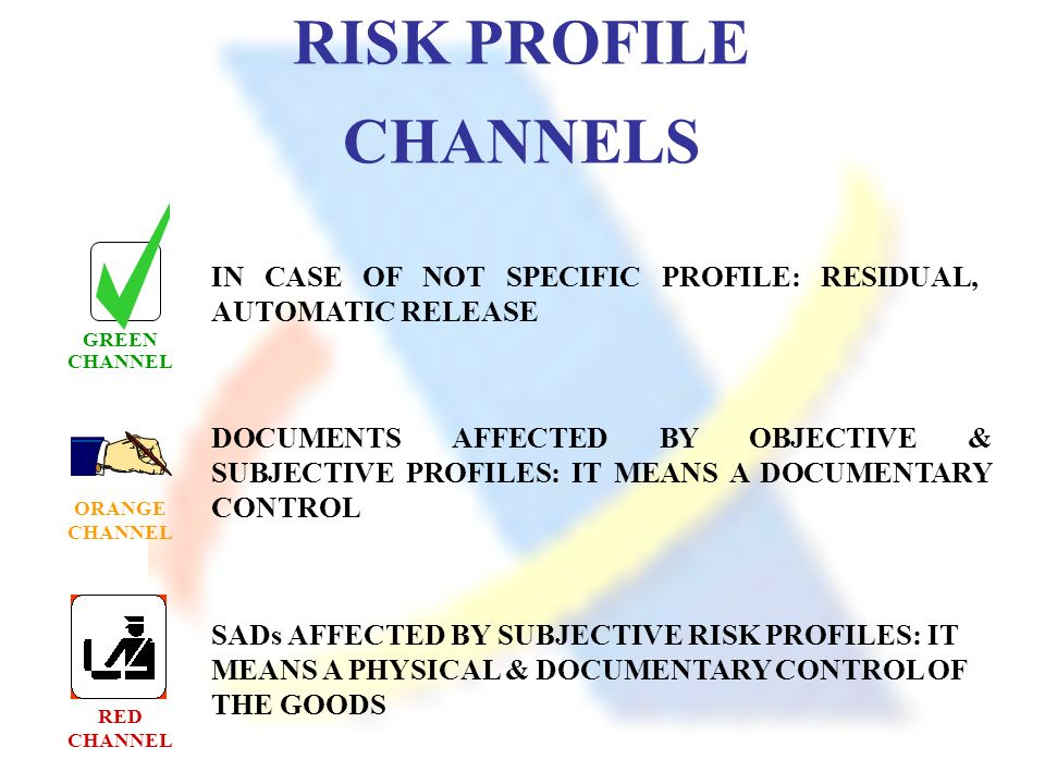 RISK PROFILE CHANNELS RED CHANNEL ORANGE CHANNEL GREEN CHANNEL IN CASE OF NOT SPECIFIC PROFILE: RESIDUAL, AUTOMATIC RELEASE DOCUMENTS AFFECTED BY OBJE