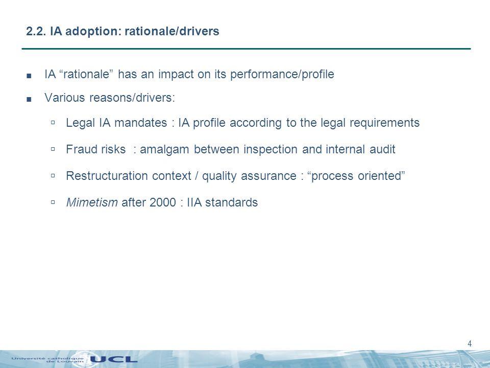 4 2.2. IA adoption: rationale/drivers IA rationale has an impact on its performance/profile Various reasons/drivers: Legal IA mandates : IA profile ac